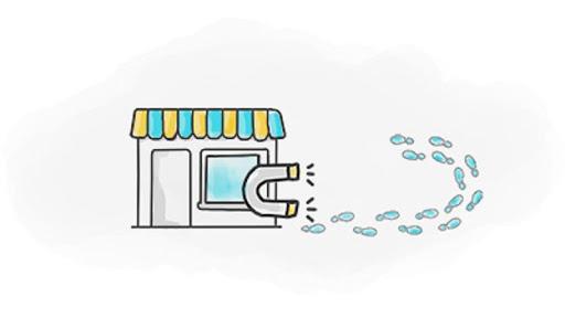 پیگیری و خرید مجدد مشتری